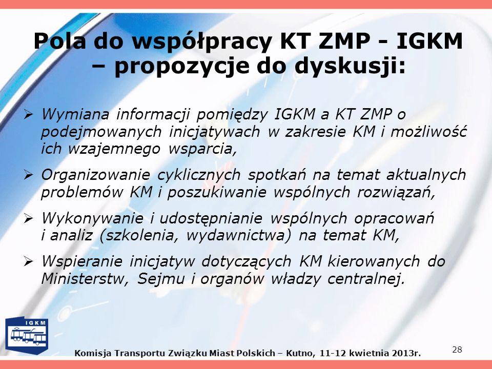 Pola do współpracy KT ZMP - IGKM – propozycje do dyskusji: