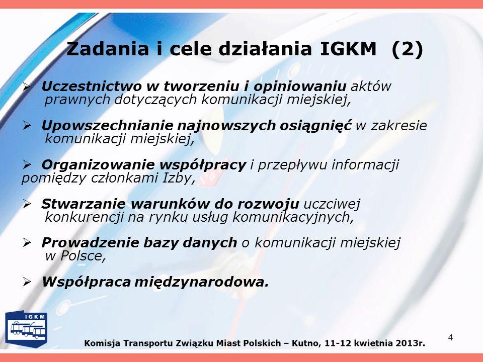 Zadania i cele działania IGKM (2)