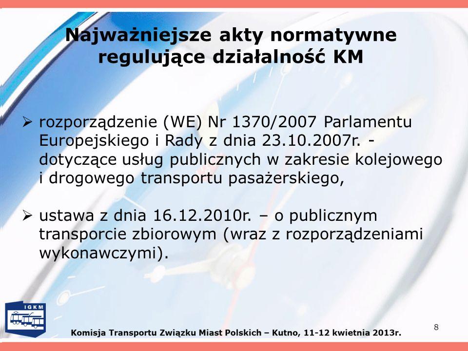 Najważniejsze akty normatywne regulujące działalność KM