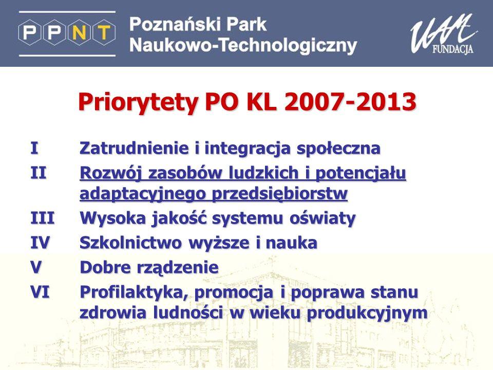 Priorytety PO KL 2007-2013 I Zatrudnienie i integracja społeczna
