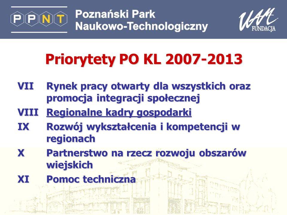 Priorytety PO KL 2007-2013 VII Rynek pracy otwarty dla wszystkich oraz promocja integracji społecznej.