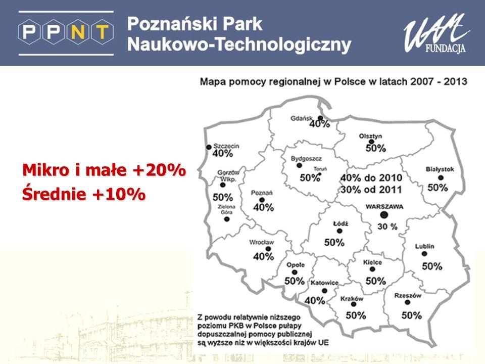 Mikro i małe +20% Średnie +10%