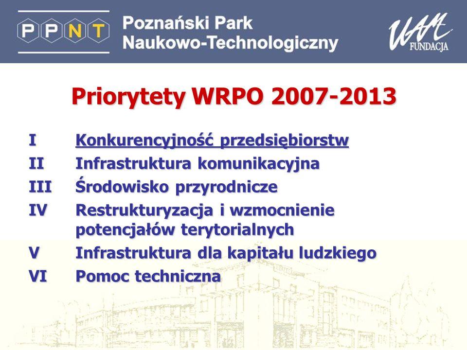 Priorytety WRPO 2007-2013 I Konkurencyjność przedsiębiorstw