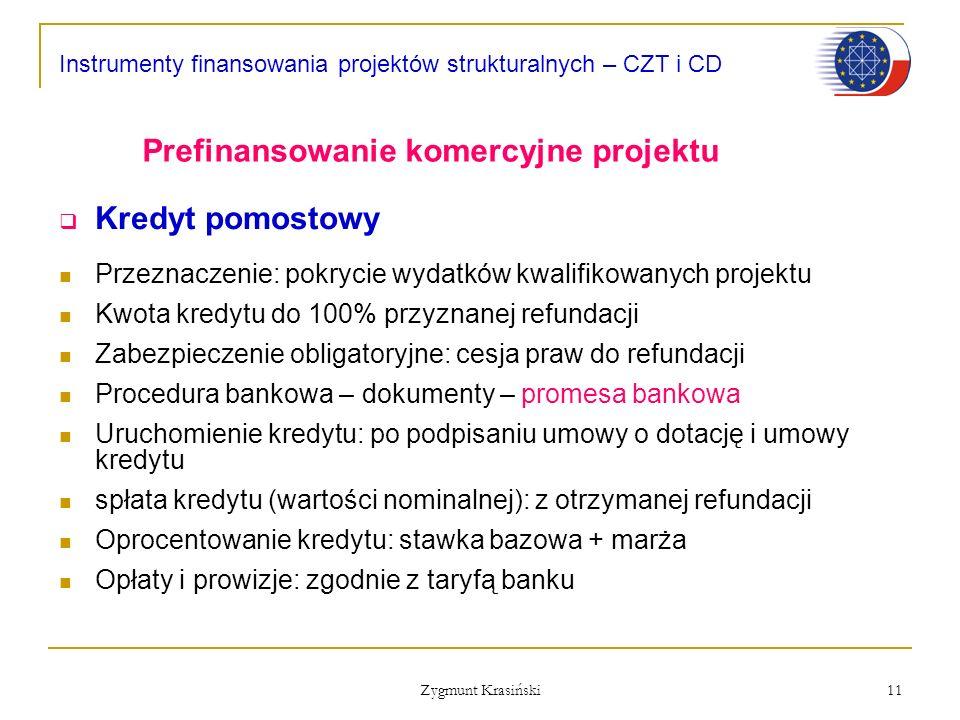 Prefinansowanie komercyjne projektu