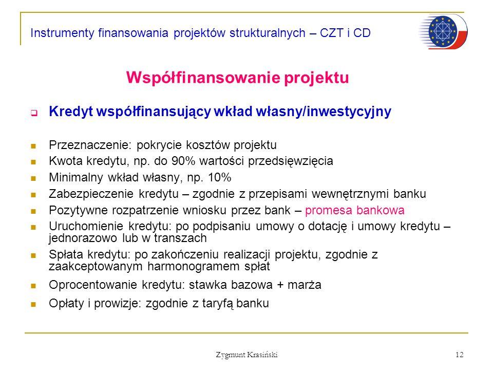 Współfinansowanie projektu