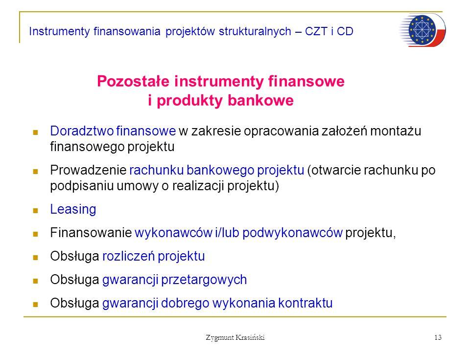 Pozostałe instrumenty finansowe