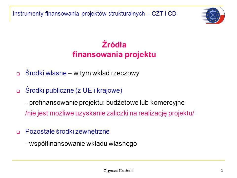 finansowania projektu