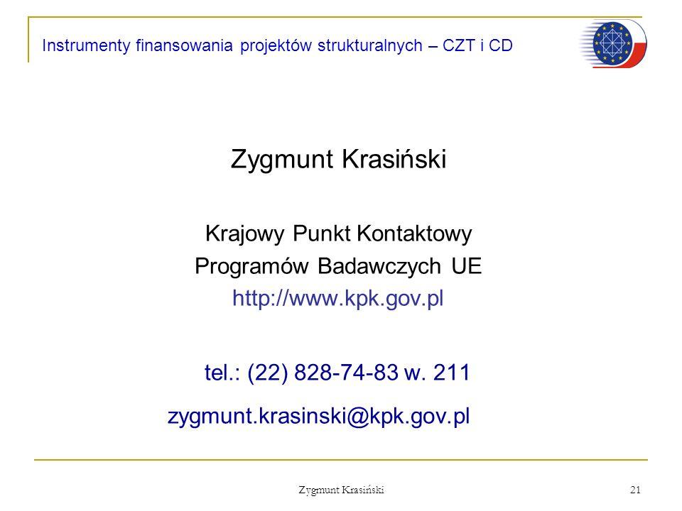 Zygmunt Krasiński Krajowy Punkt Kontaktowy Programów Badawczych UE