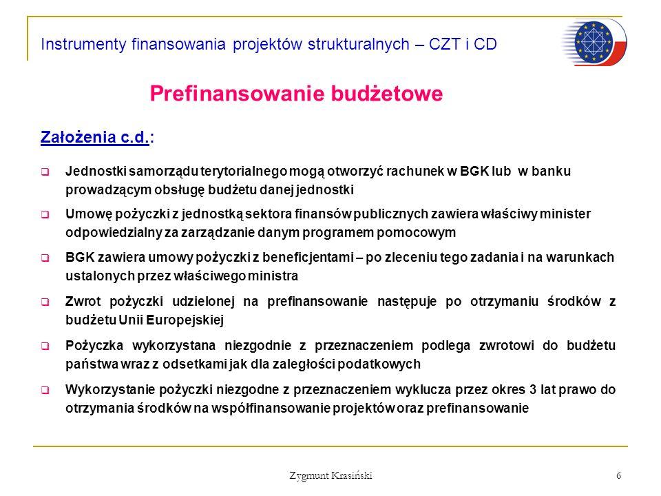 Prefinansowanie budżetowe