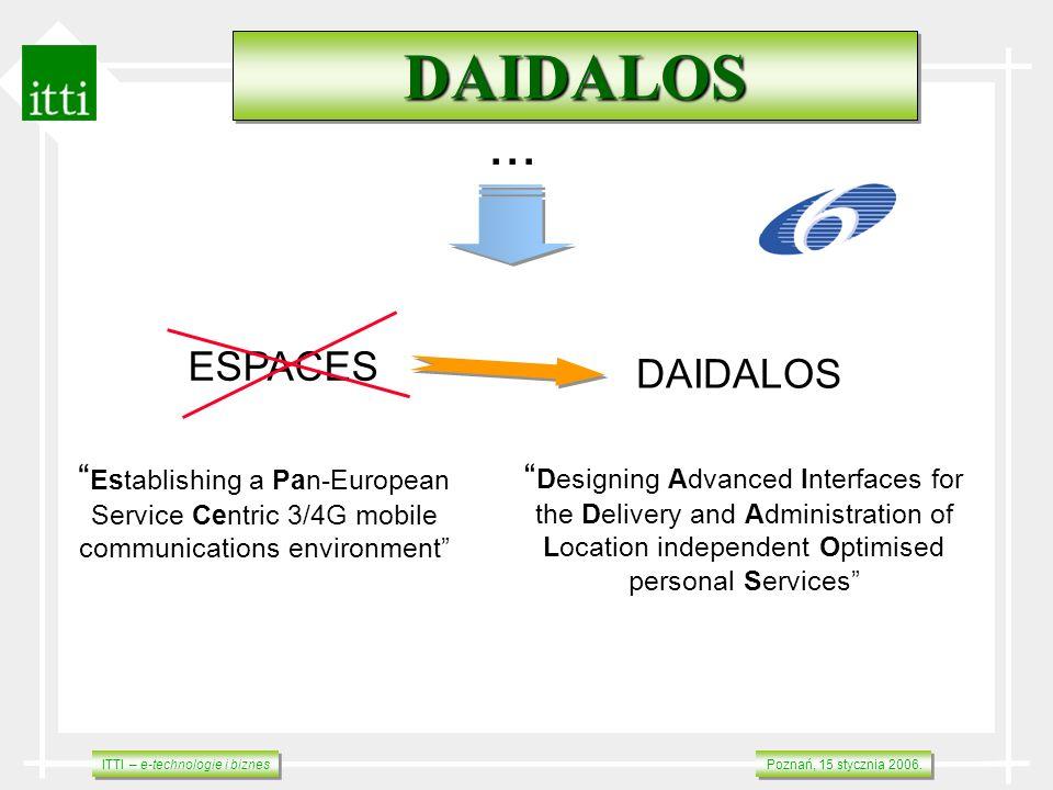 DAIDALOS ... ESPACES DAIDALOS