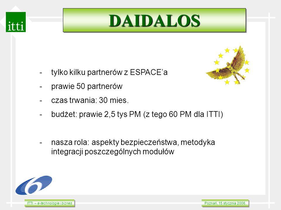 DAIDALOS tylko kilku partnerów z ESPACE'a prawie 50 partnerów