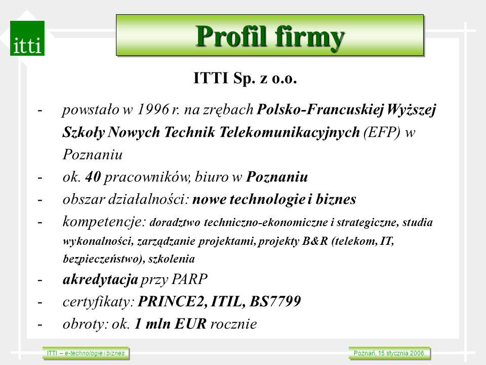 Profil firmy ITTI Sp. z o.o.