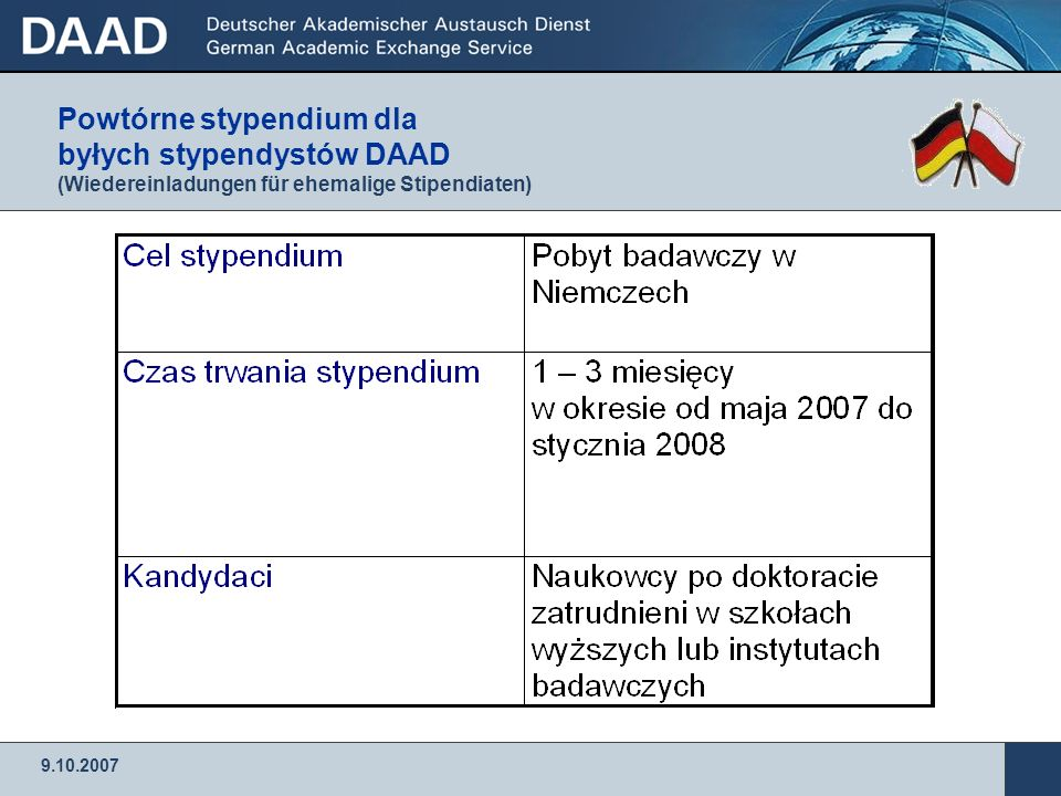 Powtórne stypendium dla byłych stypendystów DAAD (Wiedereinladungen für ehemalige Stipendiaten)