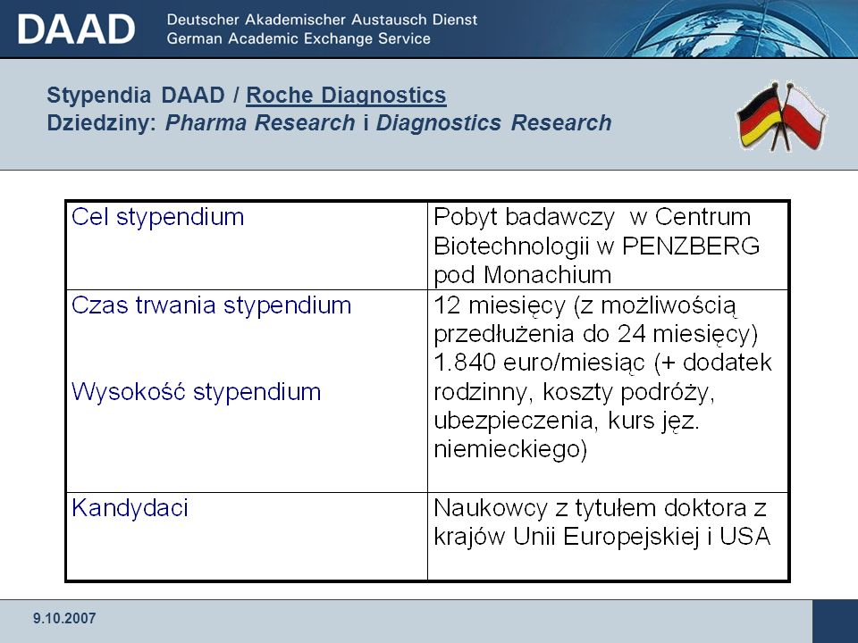 Stypendia DAAD / Roche Diagnostics Dziedziny: Pharma Research i Diagnostics Research