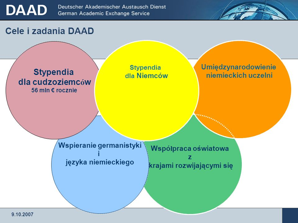 Cele i zadania DAAD Stypendia dla cudzoziemców Umiędzynarodowienie