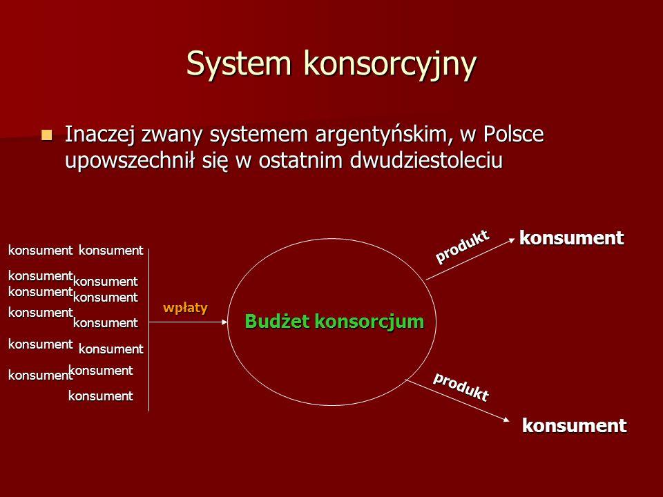 System konsorcyjny Inaczej zwany systemem argentyńskim, w Polsce upowszechnił się w ostatnim dwudziestoleciu.