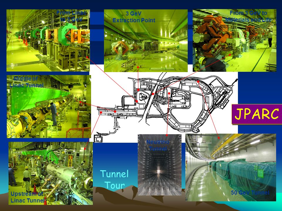 JPARC Tunnel Tour From Linac 3 GeV From 3 GeV to to 3 GeV