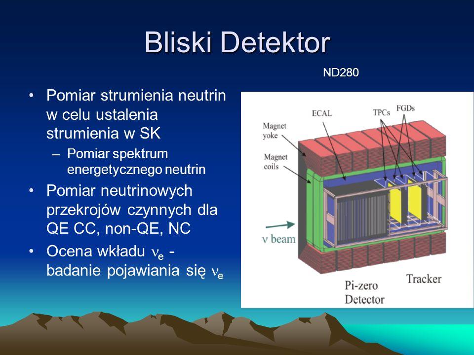 Bliski DetektorND280. Pomiar strumienia neutrin w celu ustalenia strumienia w SK. Pomiar spektrum energetycznego neutrin.