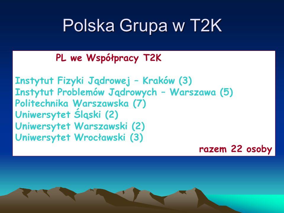 Polska Grupa w T2K PL we Współpracy T2K