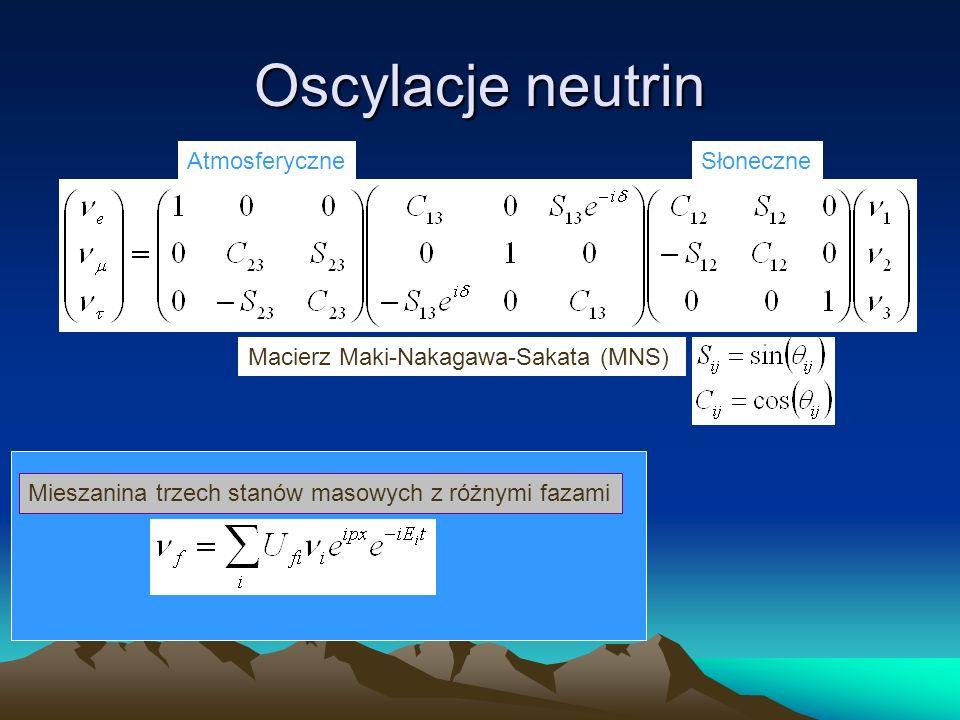 Oscylacje neutrin Macierz Maki-Nakagawa-Sakata (MNS) Atmosferyczne