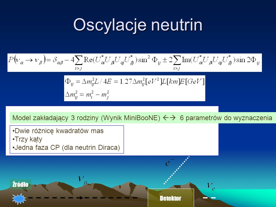 Oscylacje neutrinModel zakładający 3 rodziny (Wynik MiniBooNE)  6 parametrów do wyznaczenia. Dwie różnicę kwadratów mas.