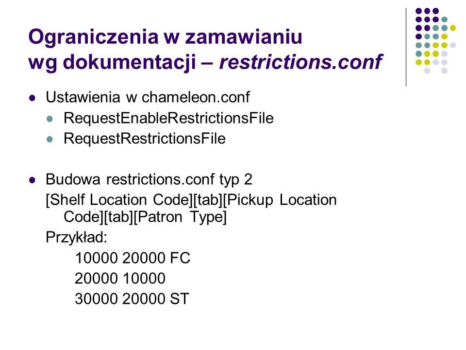 Ograniczenia w zamawianiu wg dokumentacji – restrictions.conf