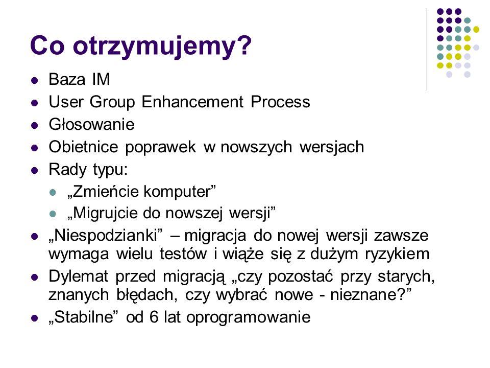Co otrzymujemy Baza IM User Group Enhancement Process Głosowanie