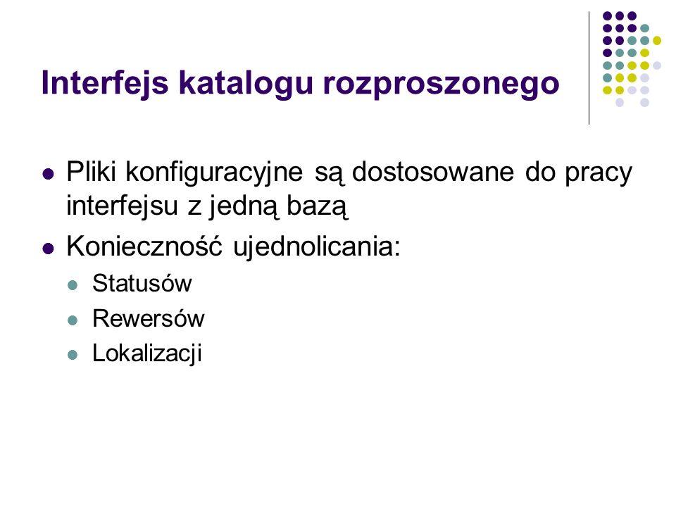 Interfejs katalogu rozproszonego