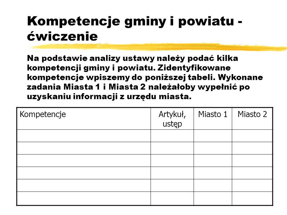 Kompetencje gminy i powiatu - ćwiczenie