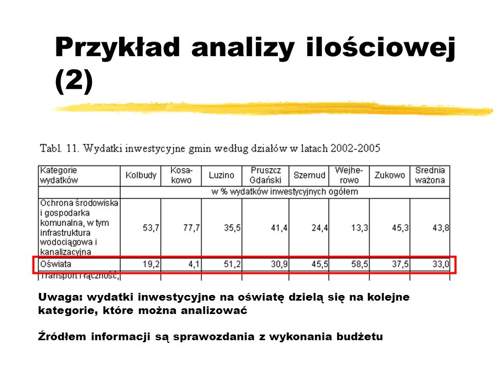 Przykład analizy ilościowej (2)