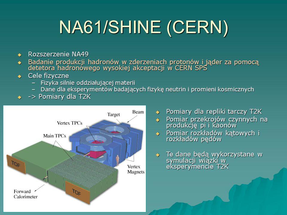 NA61/SHINE (CERN) Rozszerzenie NA49