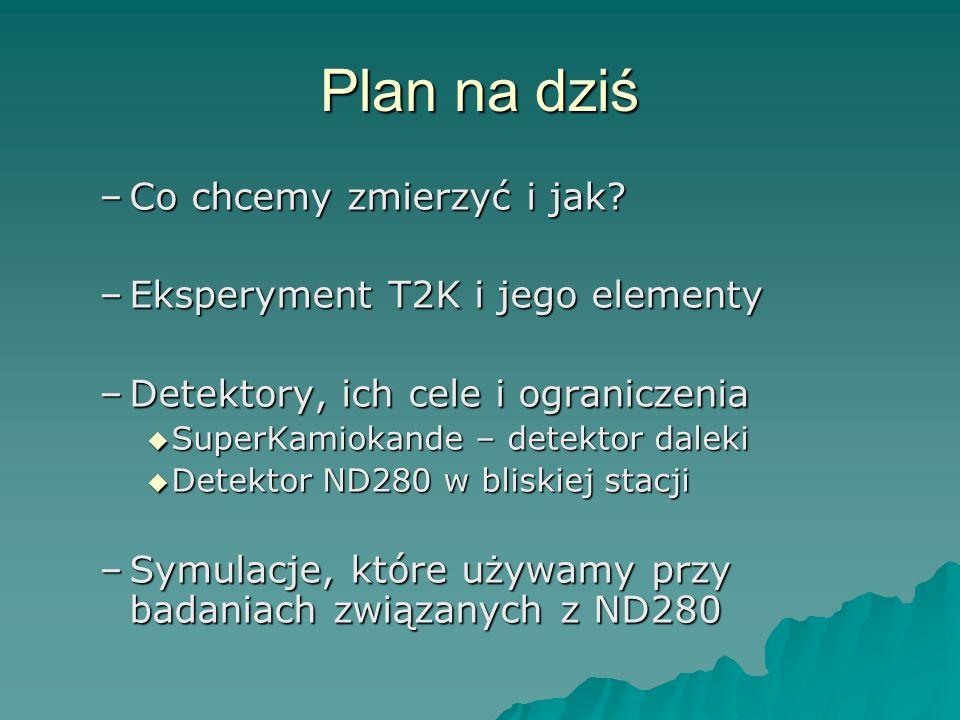 Plan na dziś Co chcemy zmierzyć i jak Eksperyment T2K i jego elementy