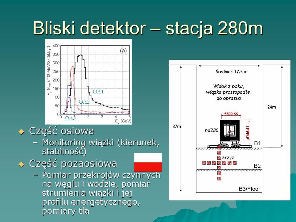 Bliski detektor – stacja 280m