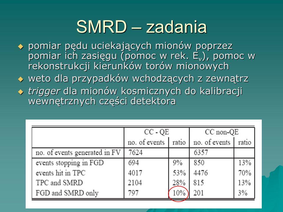 SMRD – zadania pomiar pędu uciekających mionów poprzez pomiar ich zasięgu (pomoc w rek. En), pomoc w rekonstrukcji kierunków torów mionowych.