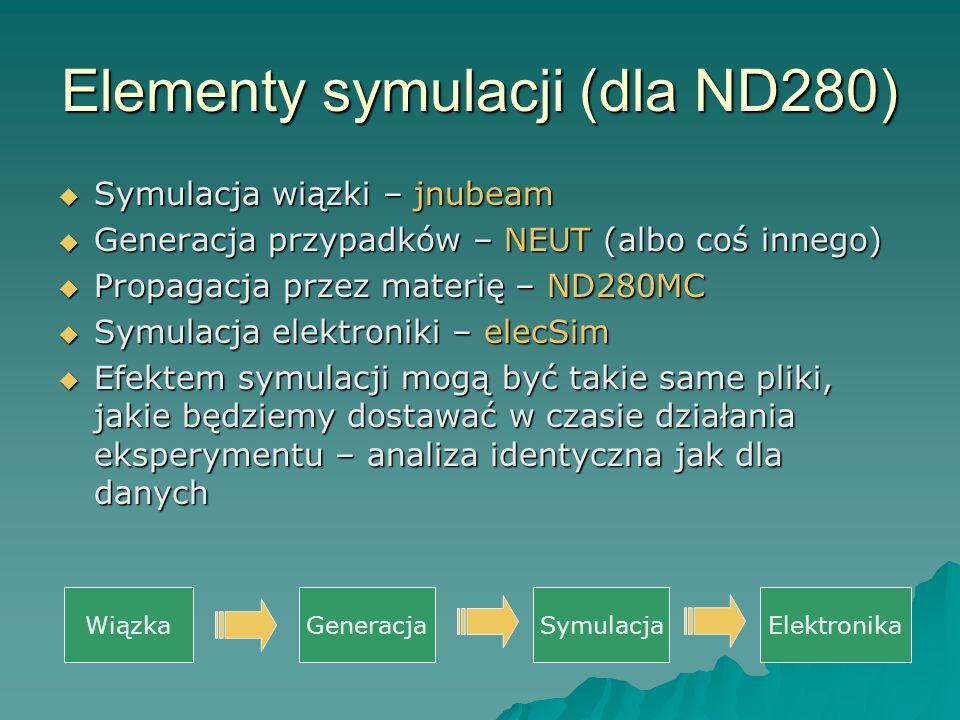 Elementy symulacji (dla ND280)