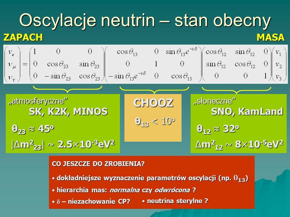 Oscylacje neutrin – stan obecny