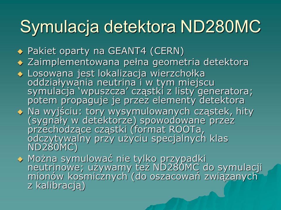 Symulacja detektora ND280MC
