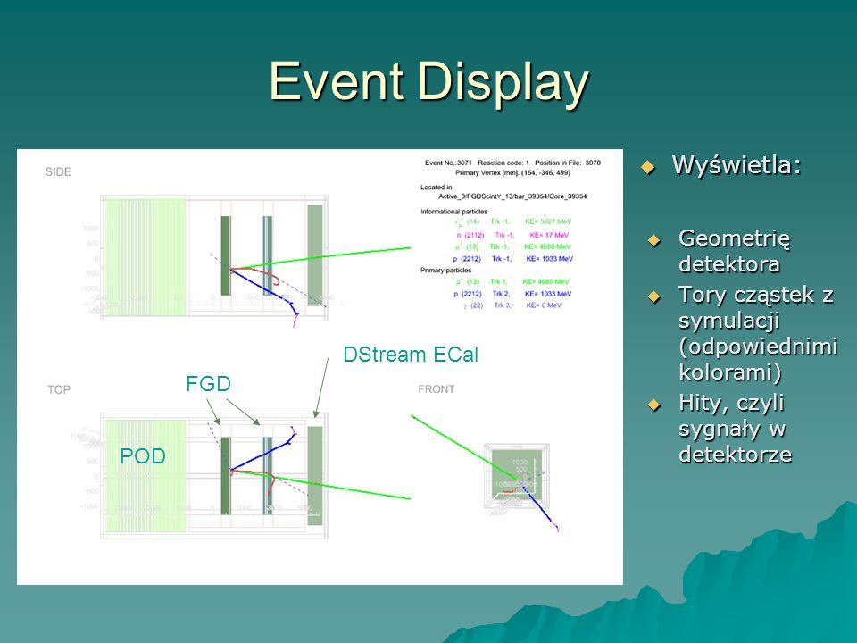 Event Display Wyświetla: Geometrię detektora