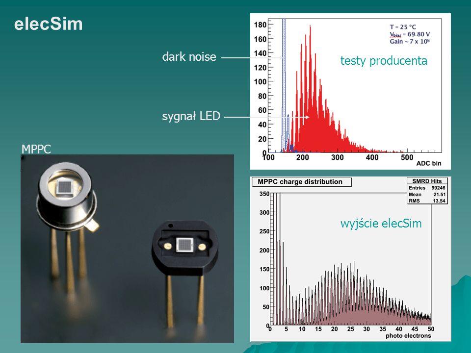 elecSim dark noise testy producenta sygnał LED MPPC wyjście elecSim