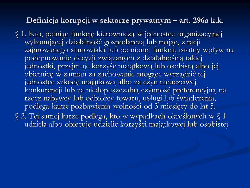 Definicja korupcji w sektorze prywatnym – art. 296a k.k.