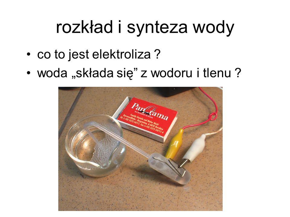 rozkład i synteza wody co to jest elektroliza
