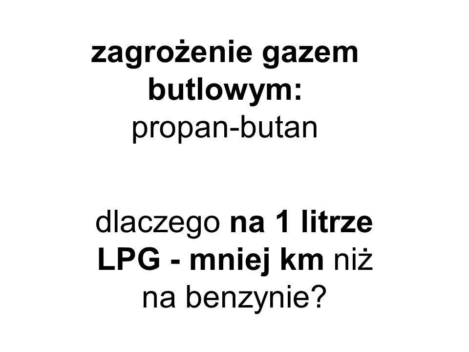 zagrożenie gazem butlowym: propan-butan