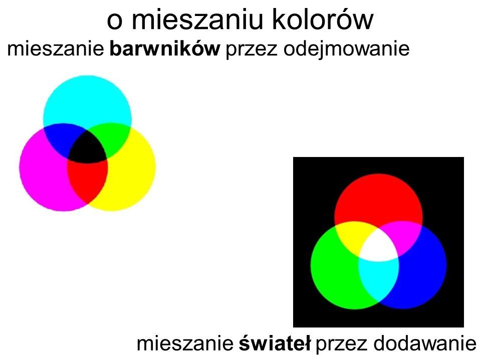 mieszanie barwników przez odejmowanie