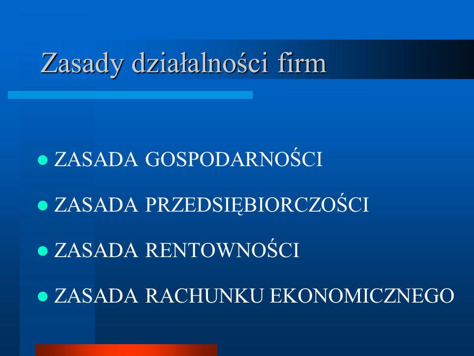 Zasady działalności firm