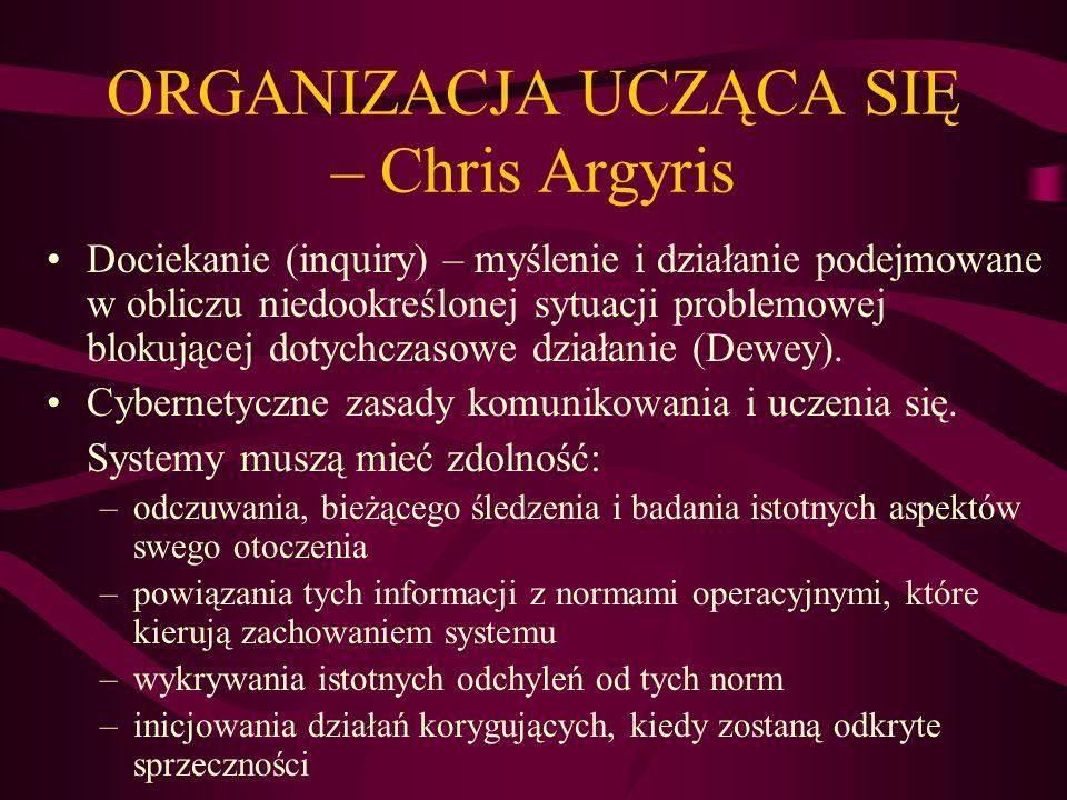 ORGANIZACJA UCZĄCA SIĘ – Chris Argyris