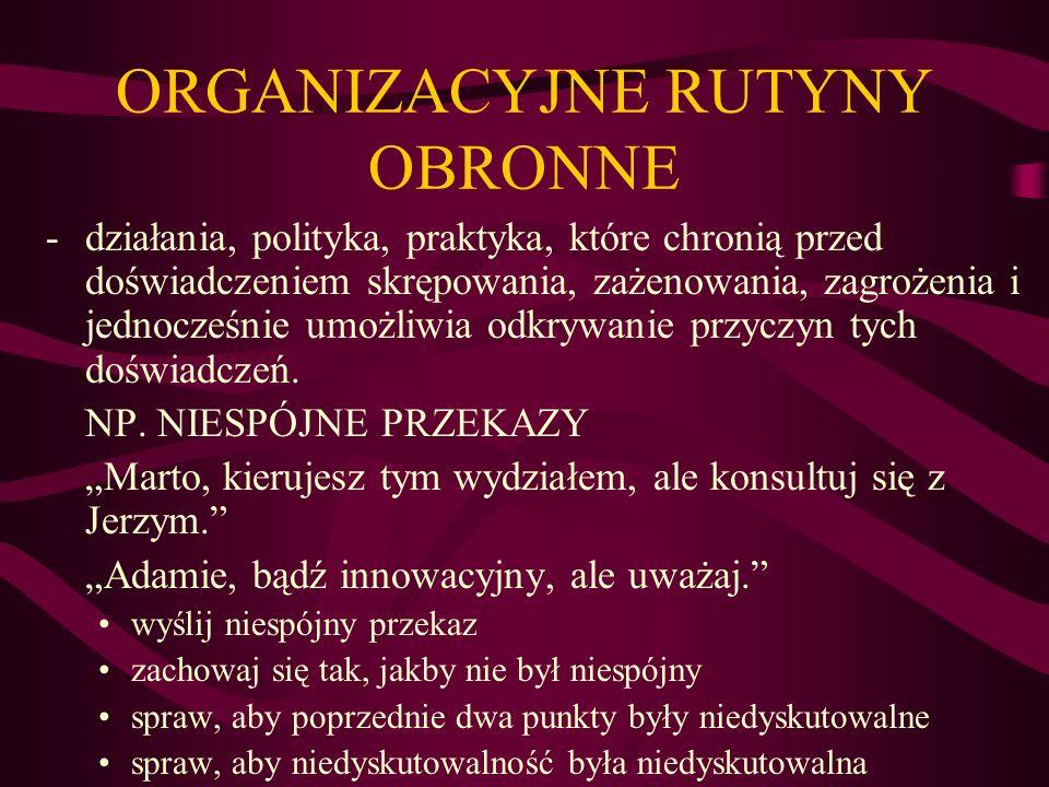 ORGANIZACYJNE RUTYNY OBRONNE