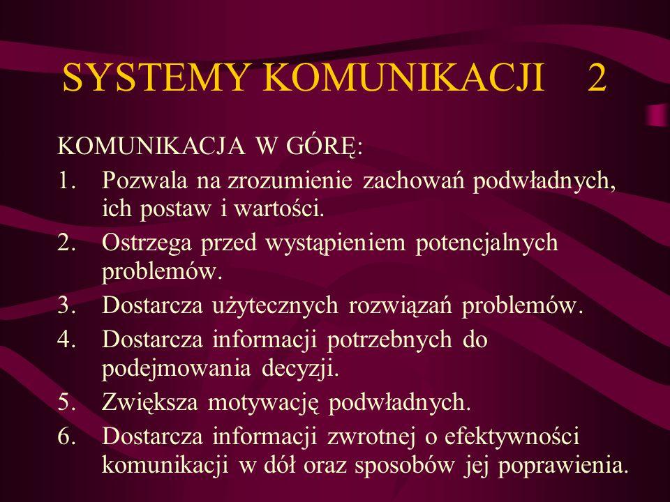 SYSTEMY KOMUNIKACJI 2 KOMUNIKACJA W GÓRĘ: