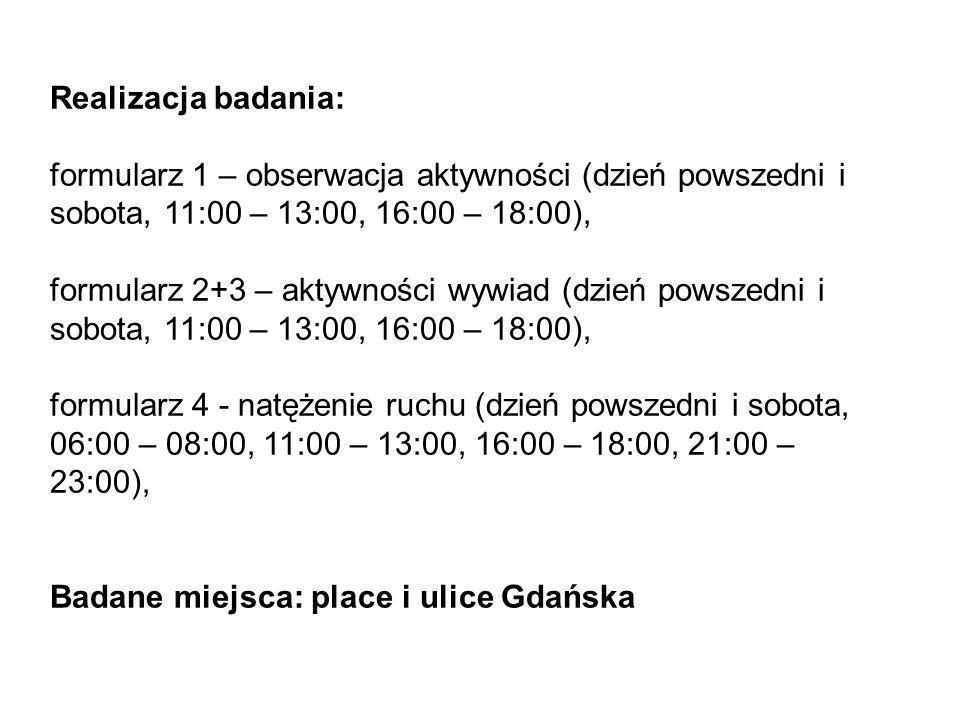 Realizacja badania: formularz 1 – obserwacja aktywności (dzień powszedni i sobota, 11:00 – 13:00, 16:00 – 18:00),