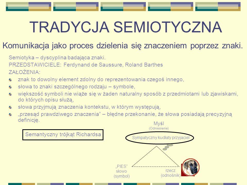 TRADYCJA SEMIOTYCZNA Komunikacja jako proces dzielenia się znaczeniem poprzez znaki. Semiotyka – dyscyplina badająca znaki.