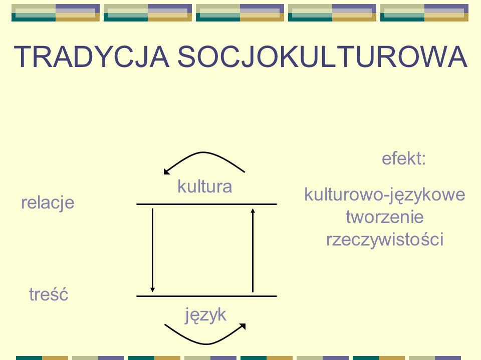 TRADYCJA SOCJOKULTUROWA